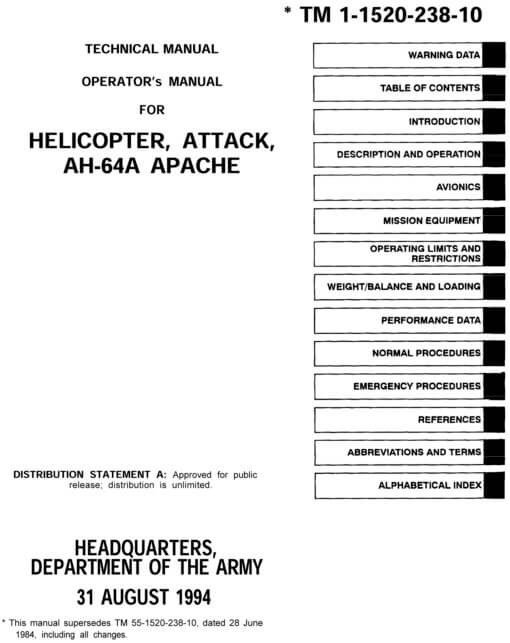 Flight Manual for the McDonnell-Douglas Boeing AH-64 Apache