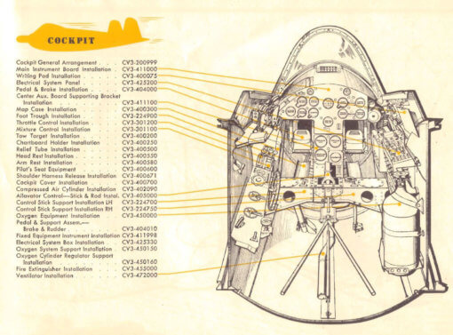 Flight Manual for the Vought XF5U